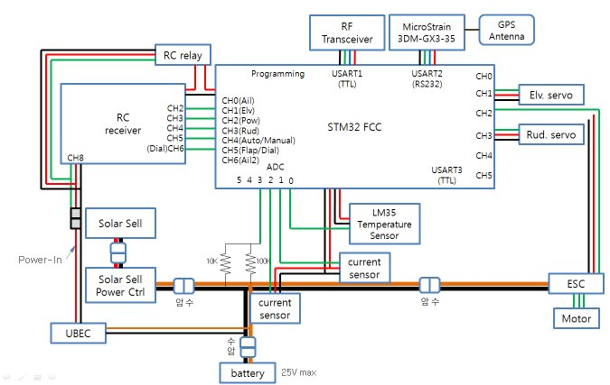 Index moreover How To Wire Hydraulic Power Pack Unit also Self Balancing Scooter Hoverboard Mini Segway Teardown The Real Insight From Customer further 31 19 20Schematic 20diagram 20of 20an 20ac 20generator further EXP 3. on ac electric motor circuit